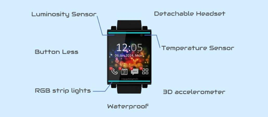 "HeadWatch ""Smartwatch"""