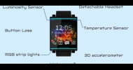 HeadWatch – Die Smartwatch am Ohr