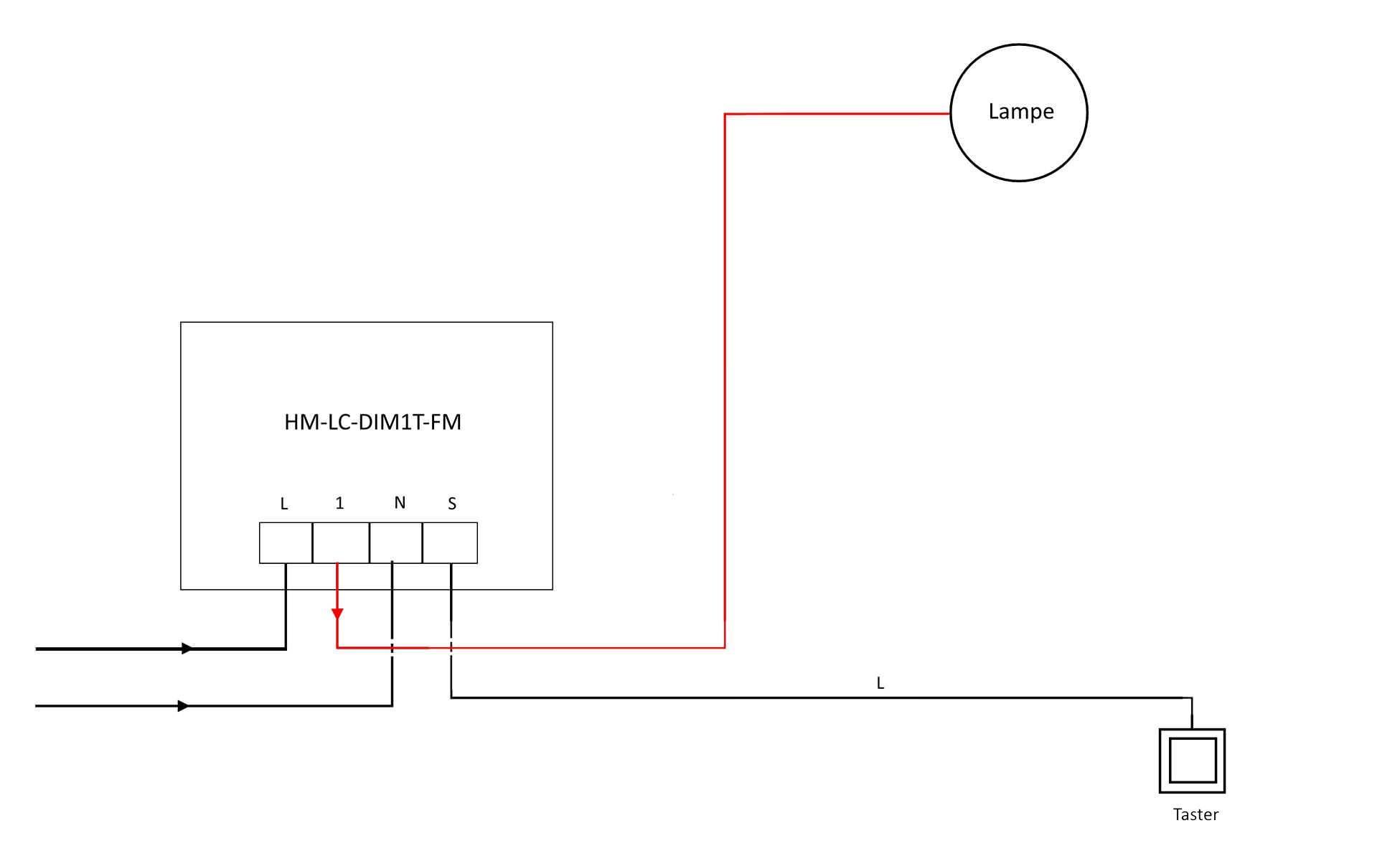 HomeMatic Ratgeber - Licht und Schatten Teil 2